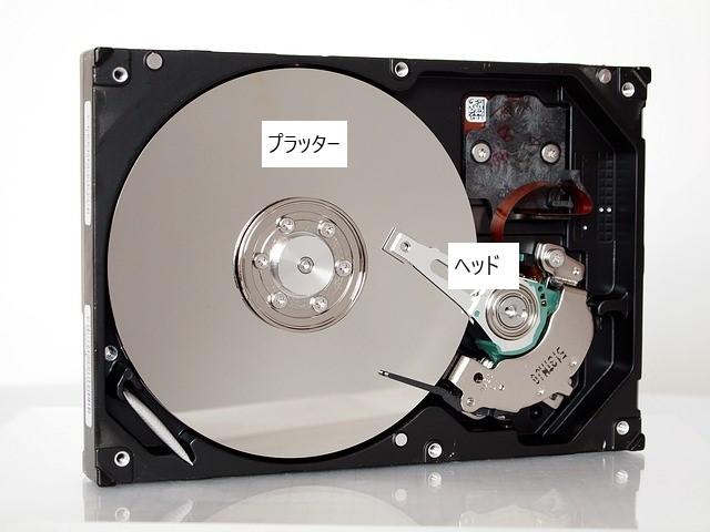 HDD解説画像
